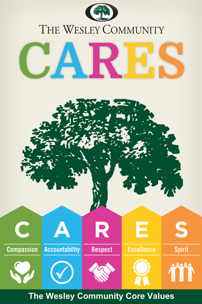 The logo for The Wesley Community's Core Values. It features a tree and the word CARES. CARES stands for Compassion, Accountability, Respect, Excellence and Spirit.