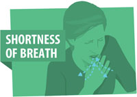 A graphic illustrating shortness of breath.